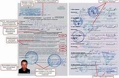 срок действия комиссии водителя