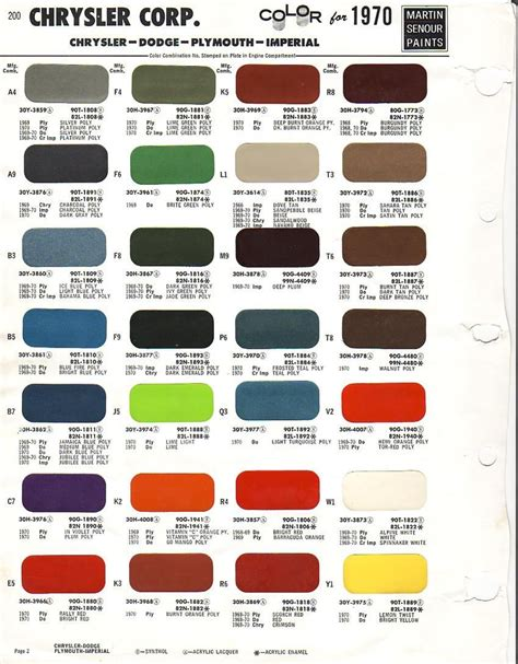 auto paint codes what will be the next challenger color