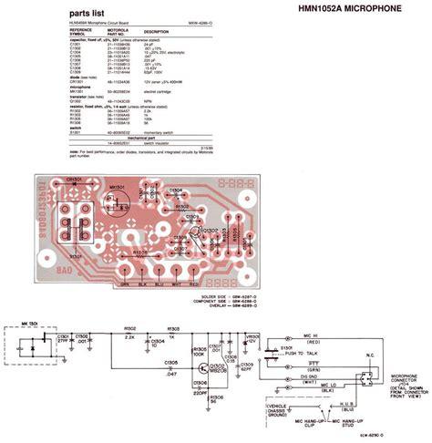 Motorola Spectra Introductory Information