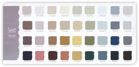 Palette Colori Pareti by Colour Futures Sikkens