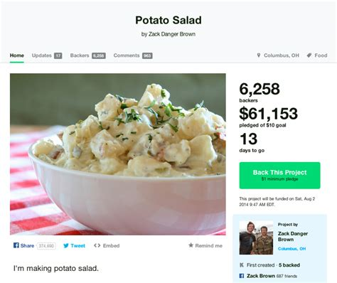 In 2014 millions of folks around the world are struggling to live to varying degrees. The Potato-Salad Guy Should Keep Every Penny - The New Yorker