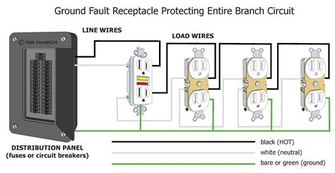 Internachi Inspection Graphics Library Electrical