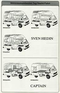 Sven Hedin Conversion