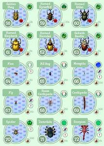 54 Best Images About Animal Crossing New Leaf On Pinterest
