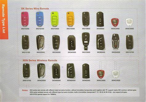 Black Hawk Lock Key