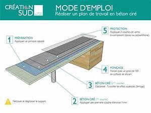 Protege Plan De Travail : kit complet de b ton cir pour r aliser un plan de travail ~ Premium-room.com Idées de Décoration