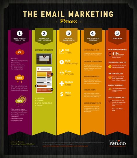 email marketing design ideas  pinterest email
