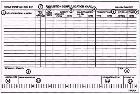 ammunition lotlocation card