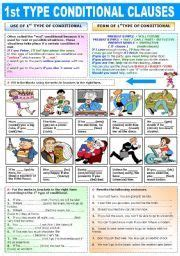 conditional images english teaching