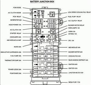 2002 Mercury Sable Fuse Box Diagram