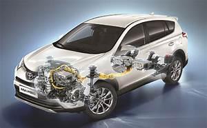 4x4 Toyota Hybride : auto innovations le toyota rav4 arrive en version hybride 4x4 ~ Maxctalentgroup.com Avis de Voitures