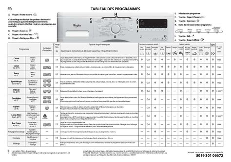 mode d emploi lave linge whirlpool awo 3471 trouver une solution 224 un probl 232 me whirlpool awo