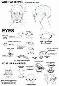 Gráficos que muestran como dibujar partes del cuerpo ...