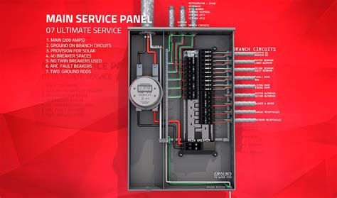 circuit panel september 2013 electrical service panel upgrades power up electric inc