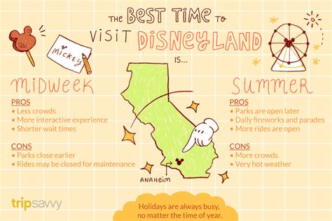 time visit disneyland