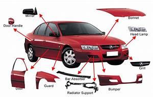 Exterior Car Parts Diagram Parts Of A Car Body