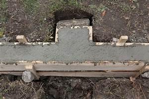 Fundament Für Mauer : fundament f r eine mauer legen so wird 39 s gemacht ~ Whattoseeinmadrid.com Haus und Dekorationen