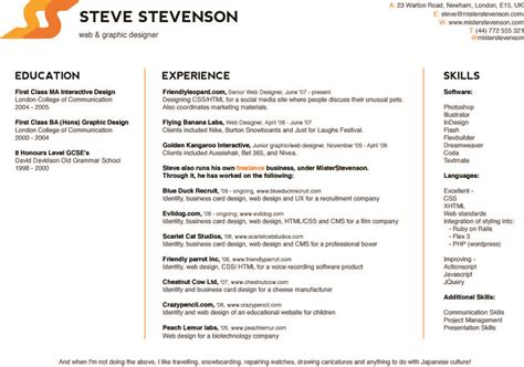 Resume Websites Exles by Free Resume Website Sle Free Resume Website Best