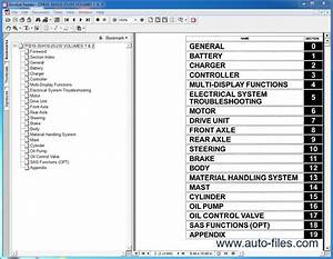 Toyota Forklift Online Parts Catalogue