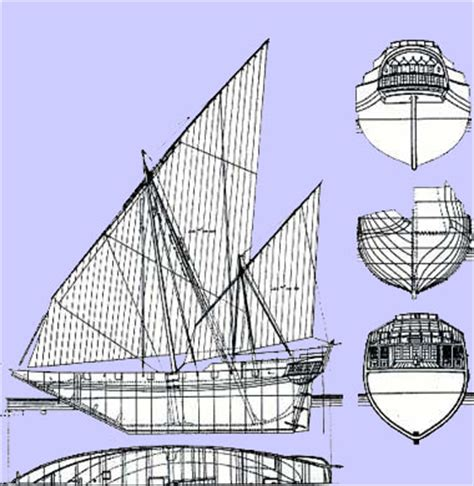 How To Draw A Traditional Boat by Traditional Boat Types