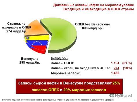 Энергетические ресурсы. Рост энергопотребления и энергетические ресурсы