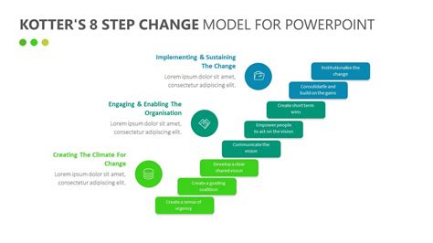 Kotter Model by Kotter S 8 Step Change Model For Powerpoint Pslides