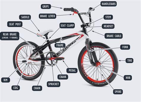 Gilang Bicycle Guide Bike Parts