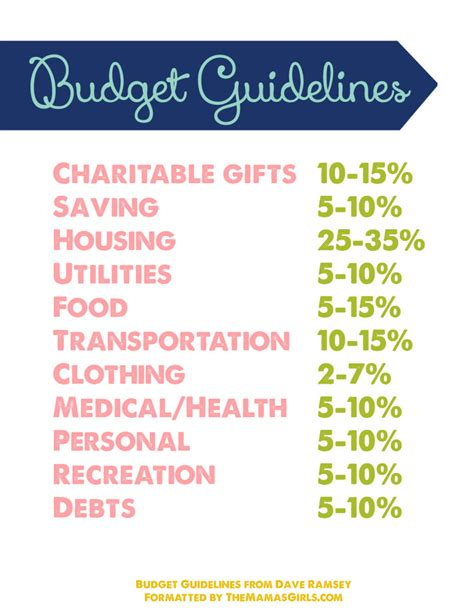 Budget Guidelines Free Printable. Where Is The Normal Template In Word 2010 Template. Employee Termination Letter Templates. Academic Curriculum Vitae For Graduate School. Sample Resume For Manager Template. The Resume Template That Will Template. Resume Templates Cover Letter Template. Commercial Electrical Load Calculation Form. Marriage Invitation Sample Email Image