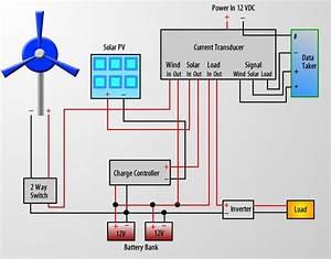 Risultati Immagini Per Pv Wind Turbine Project