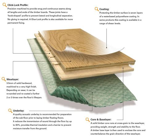 timber floor products floating floor design home improvement ideas