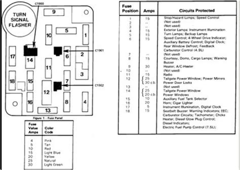 needing  fuse box diagram   ford  fixya