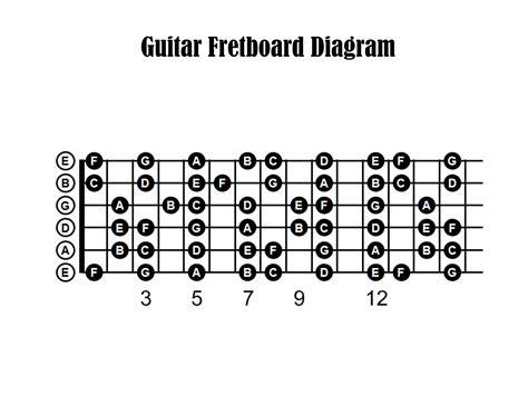 dean guitars wiring diagram wiring source