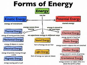 What are the different forms of energy? - AnswerThis.co