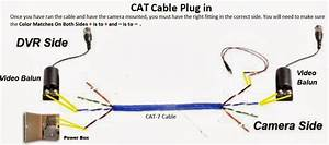 Arindam Bhadra  Copper Cable Wiring From Cat