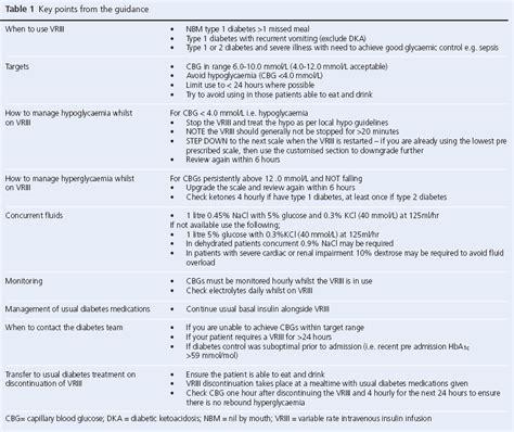 jbds guideline     vriii  medical patients