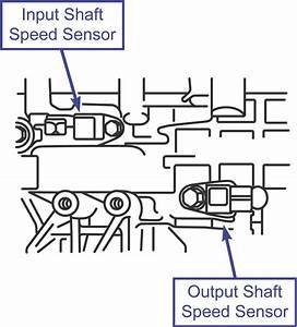 Where Is My Input Shaft Speed Sensor Located On My 2005
