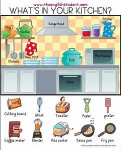 esl vocabularies esl nouns esl kitchen learn english With kitchen furniture esl