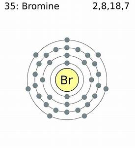 Frost Diagram Bromine
