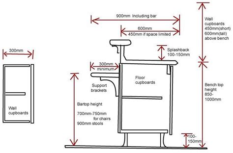 Basement Bar Measurements by Kitchen Cabinet Depth Depth Standard Cabinets Uk Bar