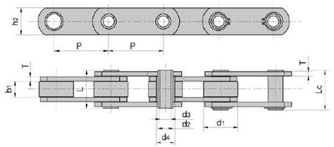 57 Conveyor Chain Types, Chain Link Types Of Conveyor