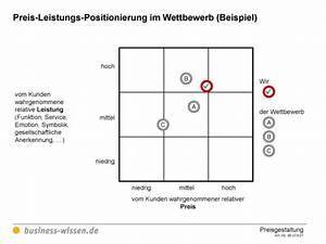 Unternehmenserfolg Berechnen : preis leistungs positionierung im wettbewerb vorlage business ~ Themetempest.com Abrechnung