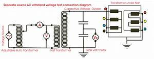Insulation Dielectric Test Of Transformer