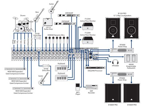 Behringer Eurodesk Sxfx Image Audiofanzine