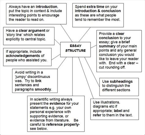 scholarly articles on resume writing how to write a great opinion essay essay structure