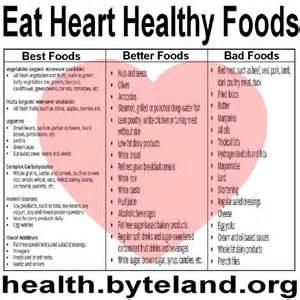 heart healthy foods Click - Healthy - Pinterest Healthy Heart Diet