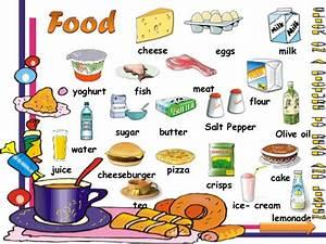 Food pp