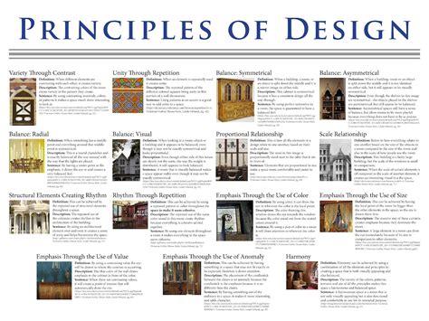 principles  design visual communication design