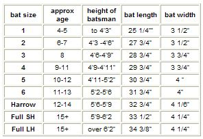 owzat cricket size guide cricket equipment uk  owzat cricket