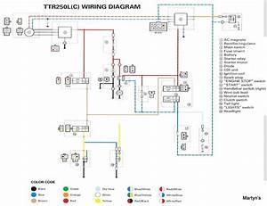 Yamaha Ttr 250 Wiring Diagram Free Yamaha Raptor 250