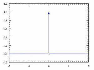 Delta Funktion Integral Berechnen : dirac delta function wikipedia ~ Themetempest.com Abrechnung